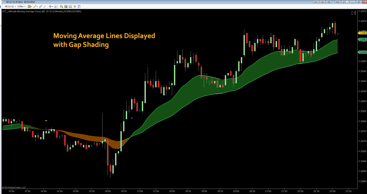 Ninjatrader minimum system requirements