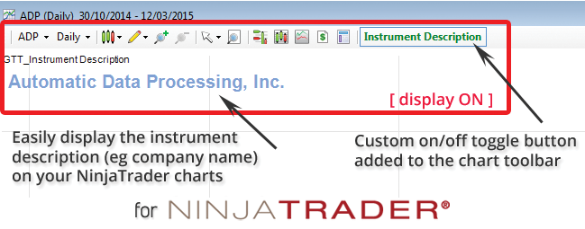 'GTT_Instrument Description' on NinjaTrader chart indicator