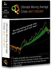Best moving average indicator with crossover alerts for NinjaTrader