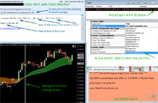 Ultimate Moving Average Cross Alert Indicator Ninjatrader | ALERT Examples