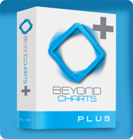 Trading and Charting Software - Beyond Charts with Premium Data