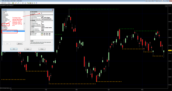 Create 5 bar swing highs/lows in NinjaTrader
