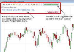 Instrument Description on Chart indicator (with custom on/off toolbar button added)